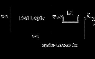 Как сделать лазер из дисковода компьютера