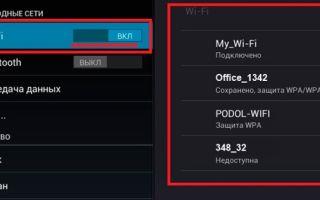 Ssid сети — что это?
