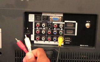 Как подключить ps4 к монитору