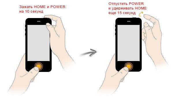 Как ввести iphone в режим dfu