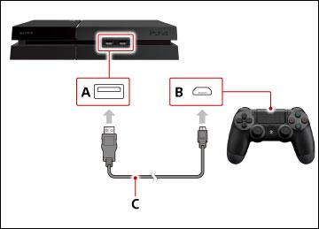 Как правильно заряжать геймпад ps4