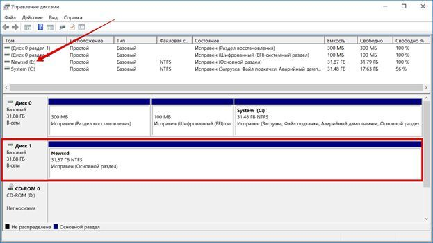 Как перенести windows на другой диск или ssd
