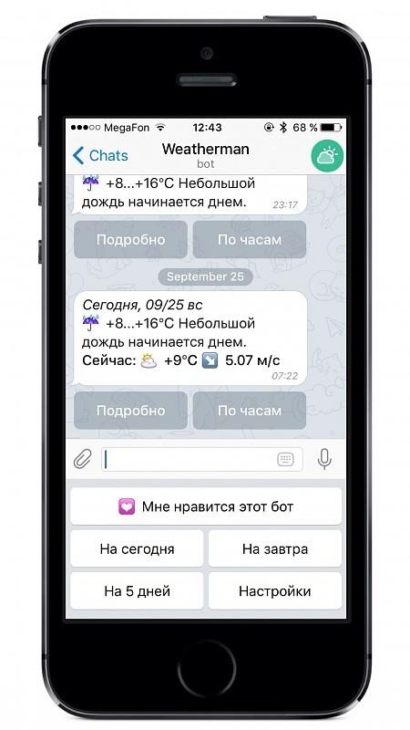 Лучшие боты для telegram