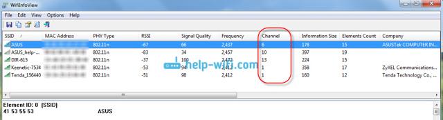 Каналы wi-fi: выбор, изменение