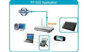 Роутер asus rt g32: характеристики, подключение и настройка