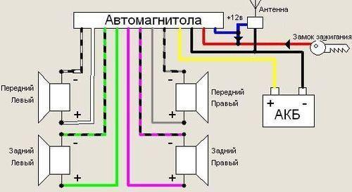 Как подключить магнитолу к компьютерному блоку питания