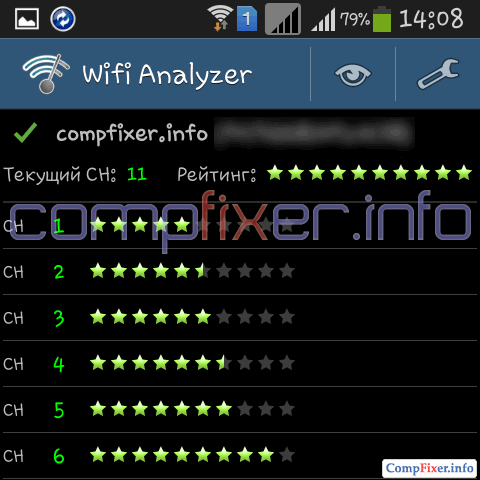 Как пользоваться программой wi-fi analyzer
