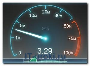 Как проверить скорость модема
