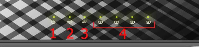 Роутер asus rt n12: обзор, подключение и настройка