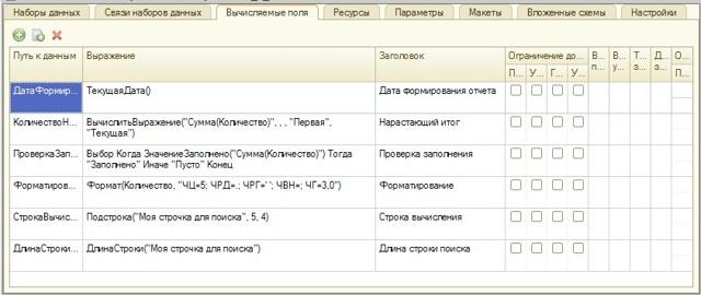 Как проверить на пустую ссылку, дату или строку в запросе 1С