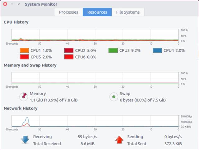 Что лучше: linux или windows?