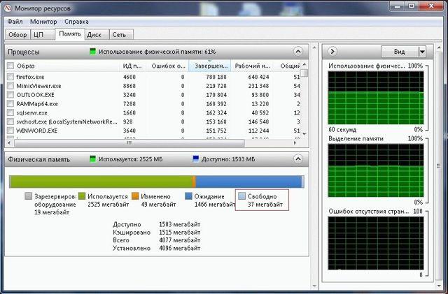 Очистка оперативной памяти компьютера