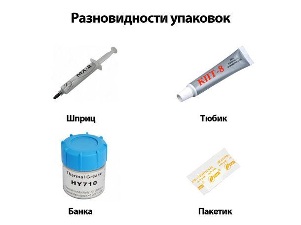 Что лучше: термопрокладка или термопаста