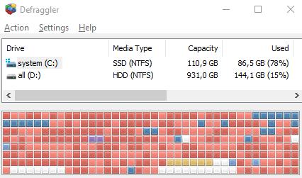 Какой лучше выбрать размер кластера при форматировании флешки