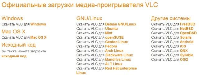 Лучшие программы для ubuntu