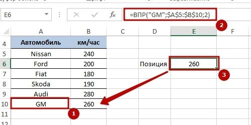 Как использовать функцию ВПР (vlookup) в excel