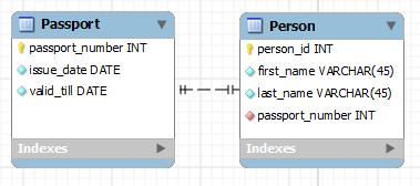 Как создать или удалить связи между таблицами в access