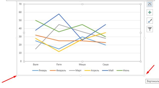 Как сделать диаграмму или график в word