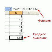 Как найти среднее, минимальное и максимальное значение в excel