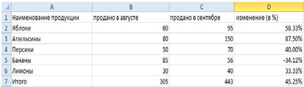 Как посчитать проценты в excel