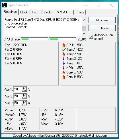 Регулировка скорости вращения вентилятора на ноутбуке