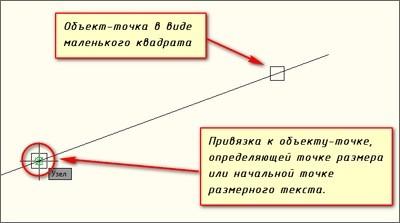 Как пользоваться привязками в Автокаде