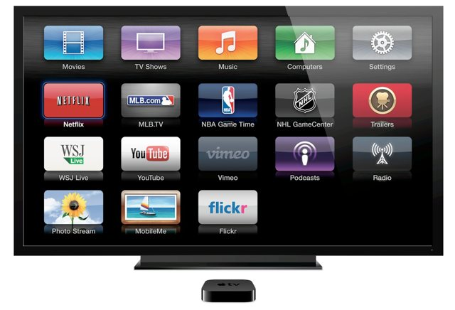 Как подключить ipad к телевизору или компьютеру