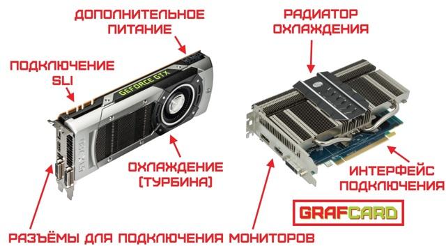 Как правильно установить и настроить видеокарту на компьютере