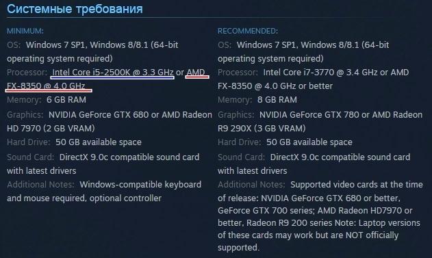 Как проверить, пойдёт ли игра на компьютере
