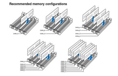 Как правильно установить, настроить и разогнать оперативную память