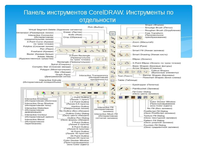 Как работать в программе coreldraw