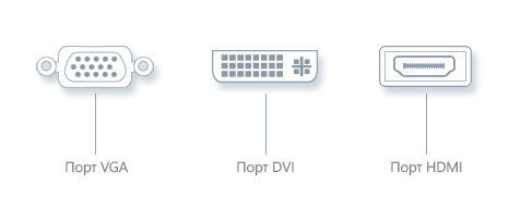 Как настроить проектор