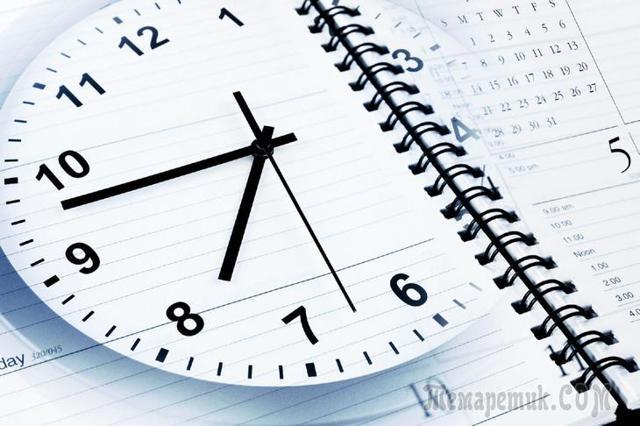 Лучшие программы для учёта рабочего времени