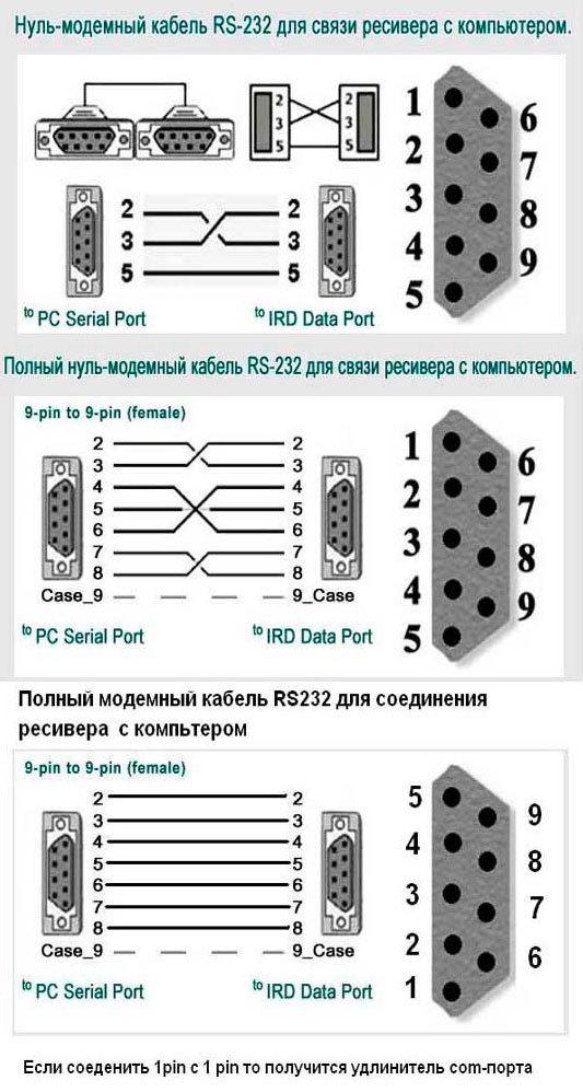 Как прошить или перепрошить тюнер спутниковой антенны