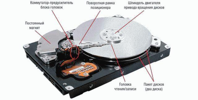 Ремонт внешнего жёсткого диска